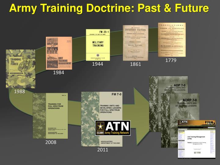 Army Training Doctrine: Past & Future